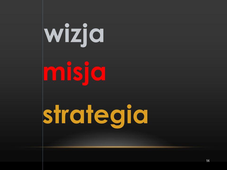 14 wizja misja strategia
