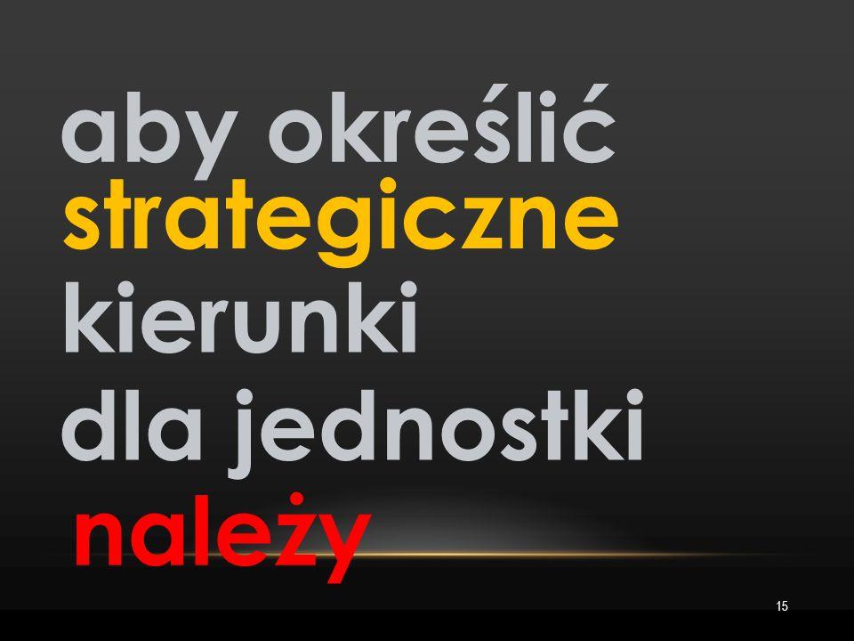 15 aby określić strategiczne kierunki dla jednostki należy