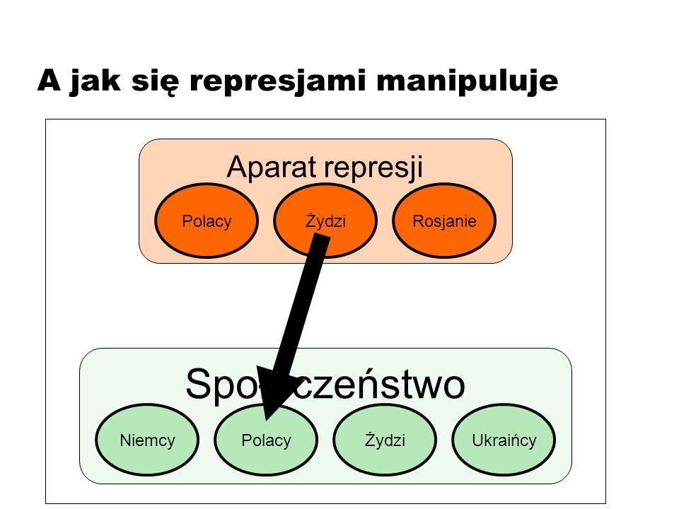 Aparat represji PolacyŻydziRosjanie Społeczeństwo PolacyŻydziUkraińcyNiemcy A jak się represjami manipuluje
