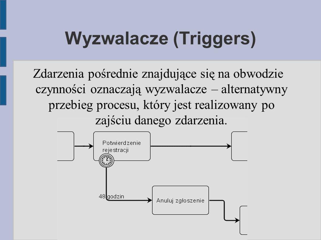 Wyzwalacze (Triggers) Zdarzenia pośrednie znajdujące się na obwodzie czynności oznaczają wyzwalacze – alternatywny przebieg procesu, który jest realiz