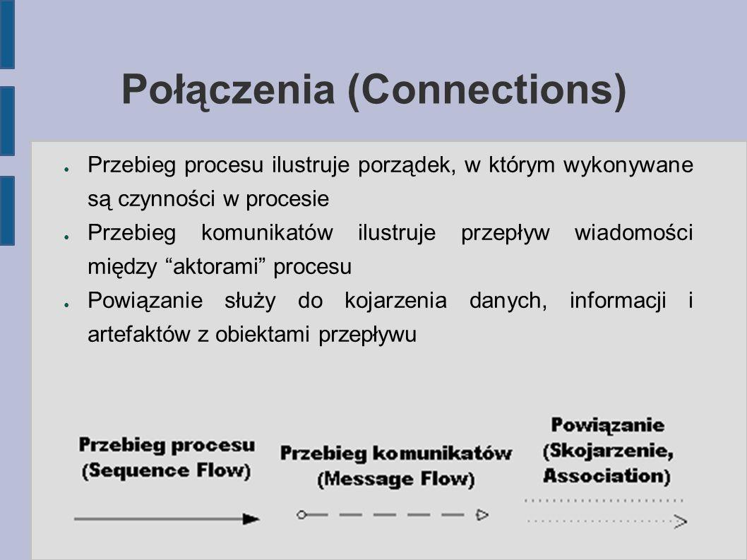 Połączenia (Connections) ● Przebieg procesu ilustruje porządek, w którym wykonywane są czynności w procesie ● Przebieg komunikatów ilustruje przepływ