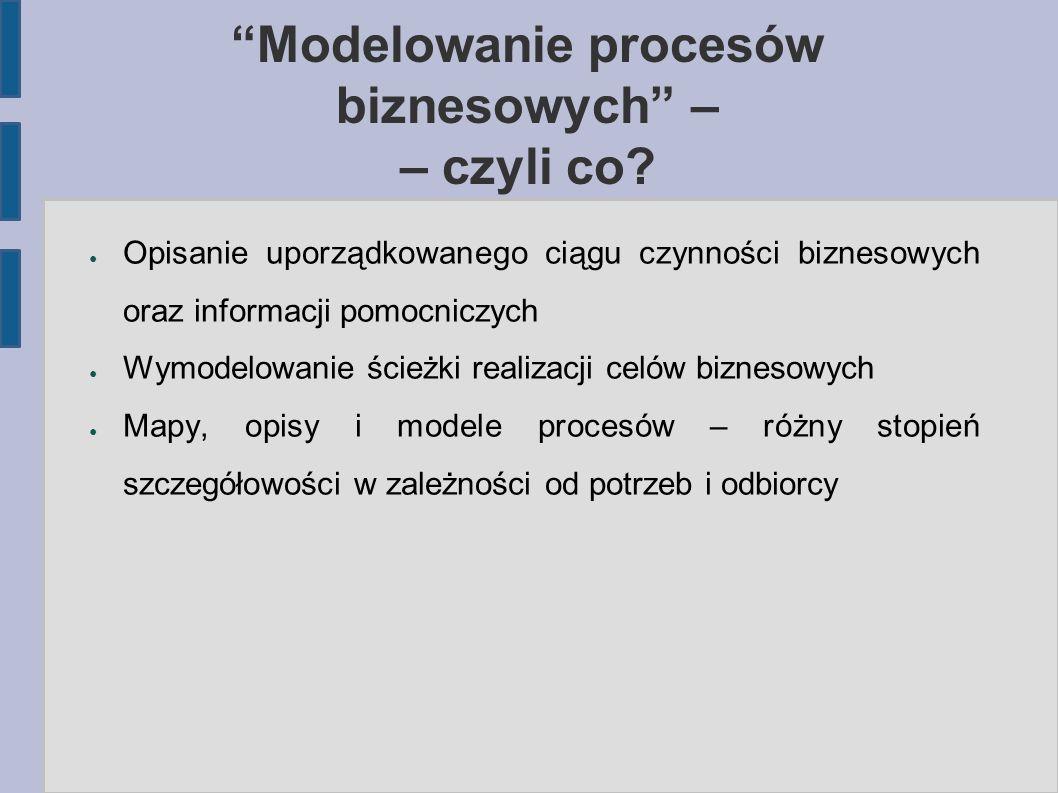 """""""Modelowanie procesów biznesowych"""" – – czyli co? ● Opisanie uporządkowanego ciągu czynności biznesowych oraz informacji pomocniczych ● Wymodelowanie ś"""
