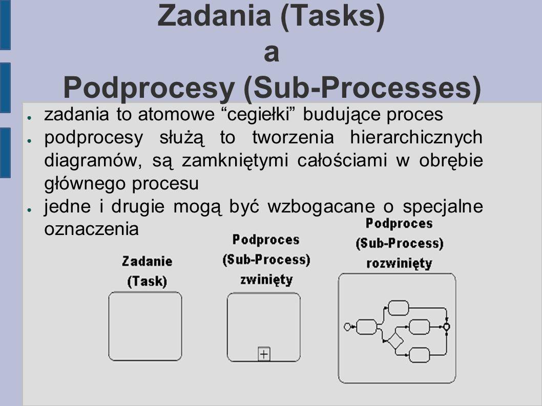 """Zadania (Tasks) a Podprocesy (Sub-Processes) ● zadania to atomowe """"cegiełki"""" budujące proces ● podprocesy służą to tworzenia hierarchicznych diagramów"""
