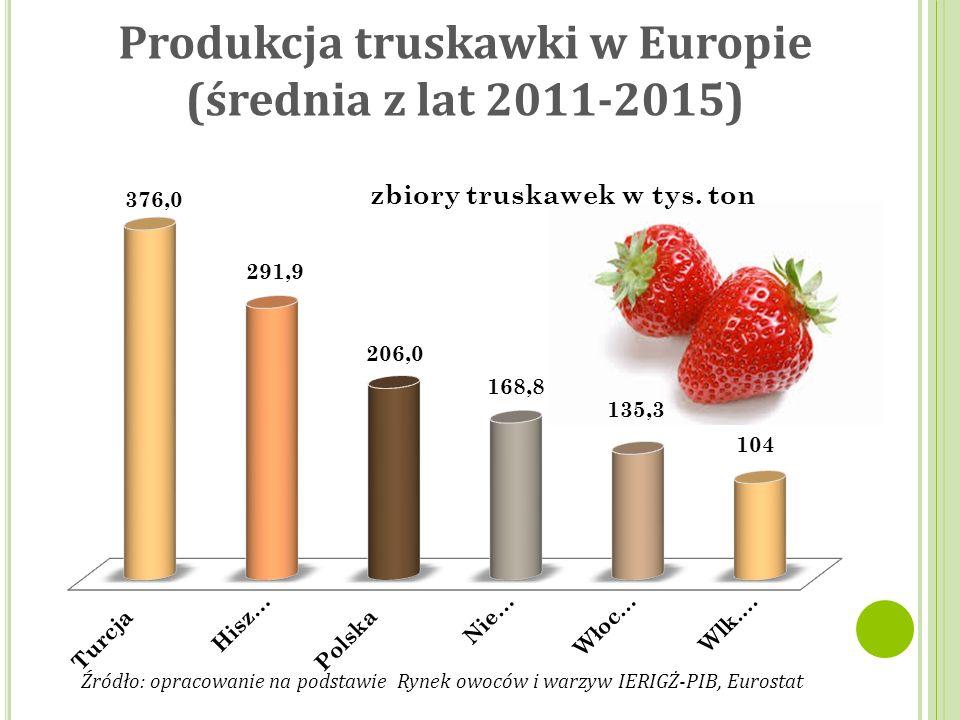 Produkcja truskawki w Europie (średnia z lat 2011-2015) Źródło: opracowanie na podstawie Rynek owoców i warzyw IERIGŻ-PIB, Eurostat