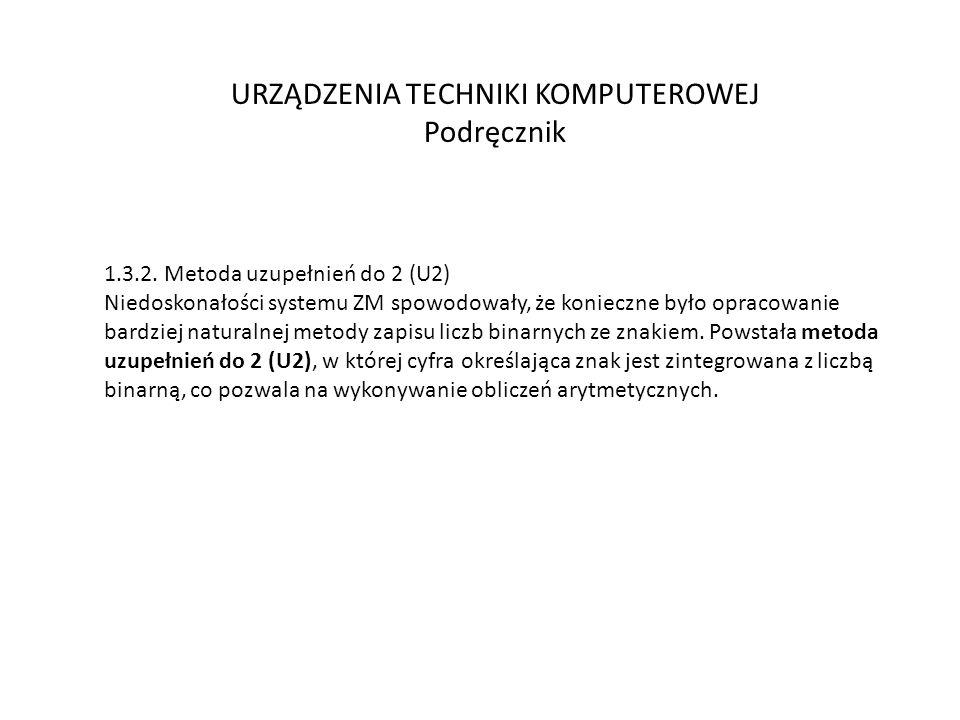 URZĄDZENIA TECHNIKI KOMPUTEROWEJ Podręcznik 1.3.2.