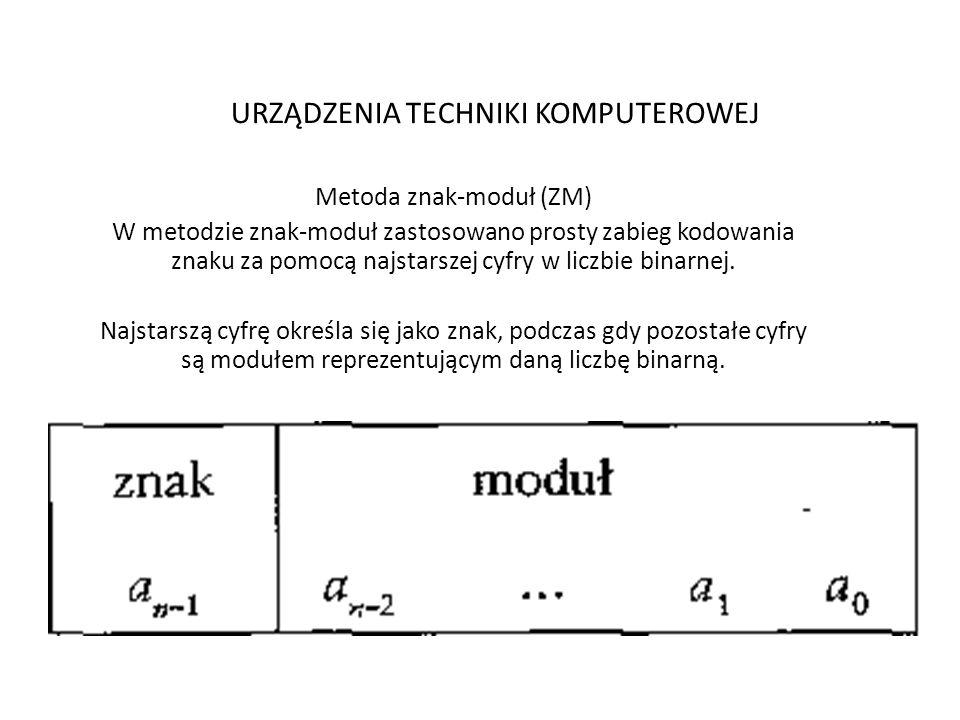 URZĄDZENIA TECHNIKI KOMPUTEROWEJ Metoda znak-moduł (ZM) W metodzie znak-moduł zastosowano prosty zabieg kodowania znaku za pomocą najstarszej cyfry w liczbie binarnej.