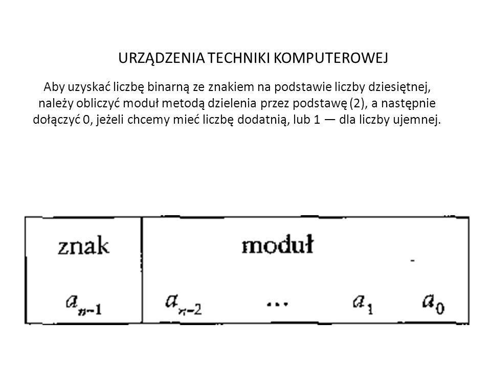 URZĄDZENIA TECHNIKI KOMPUTEROWEJ Aby uzyskać liczbę binarną ze znakiem na podstawie liczby dziesiętnej, należy obliczyć moduł metodą dzielenia przez podstawę (2), a następnie dołączyć 0, jeżeli chcemy mieć liczbę dodatnią, lub 1 — dla liczby ujemnej.