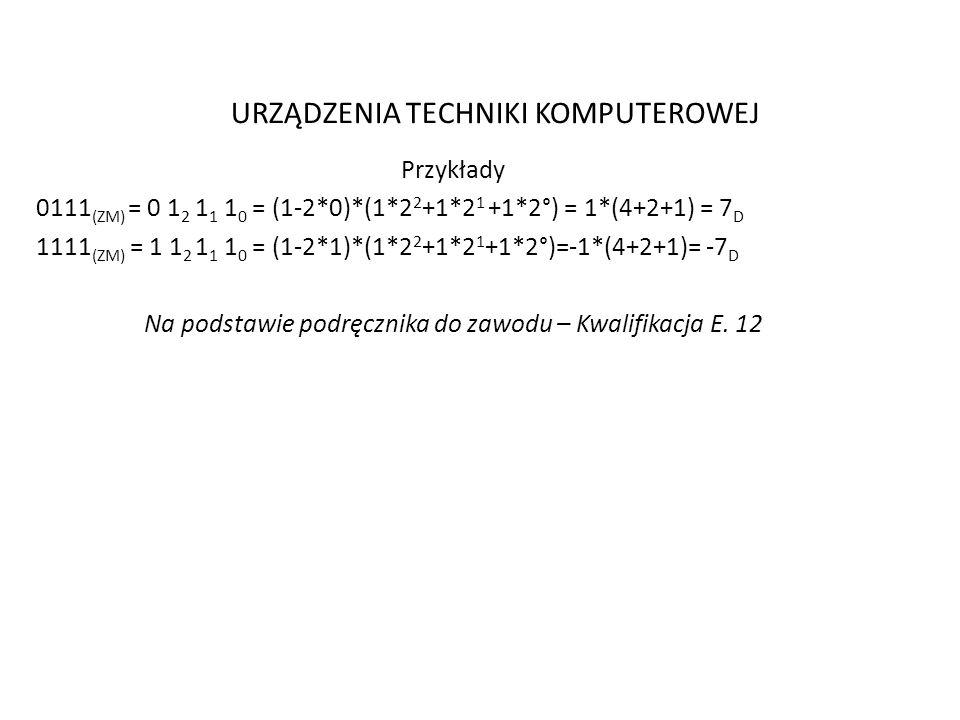 URZĄDZENIA TECHNIKI KOMPUTEROWEJ Przykłady 0111 (ZM) = 0 1 2 1 1 1 0 = (1-2*0)*(1*2 2 +1*2 1 +1*2°) = 1*(4+2+1) = 7 D 1111 (ZM) = 1 1 2 1 1 1 0 = (1-2*1)*(1*2 2 +1*2 1 +1*2°)=-1*(4+2+1)= -7 D Na podstawie podręcznika do zawodu – Kwalifikacja E.