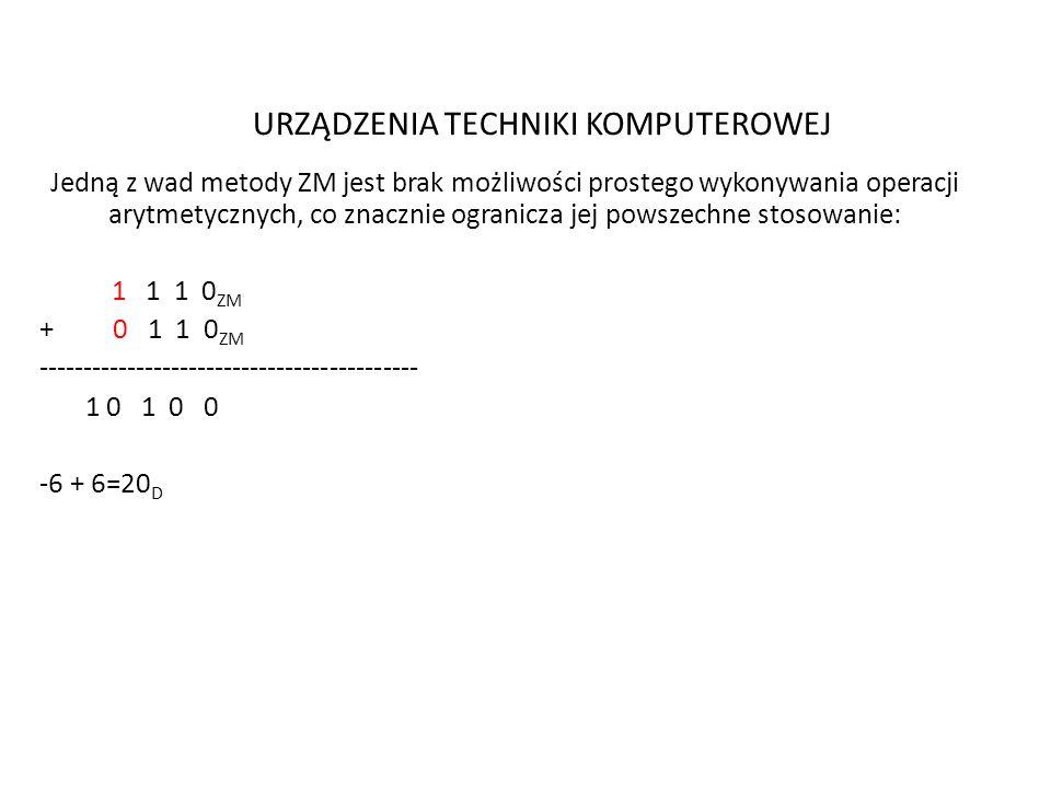URZĄDZENIA TECHNIKI KOMPUTEROWEJ Jedną z wad metody ZM jest brak możliwości prostego wykonywania operacji arytmetycznych, co znacznie ogranicza jej powszechne stosowanie: 1 1 1 0 ZM + 0 1 1 0 ZM ------------------------------------------- 1 0 1 0 0 -6 + 6=20 D