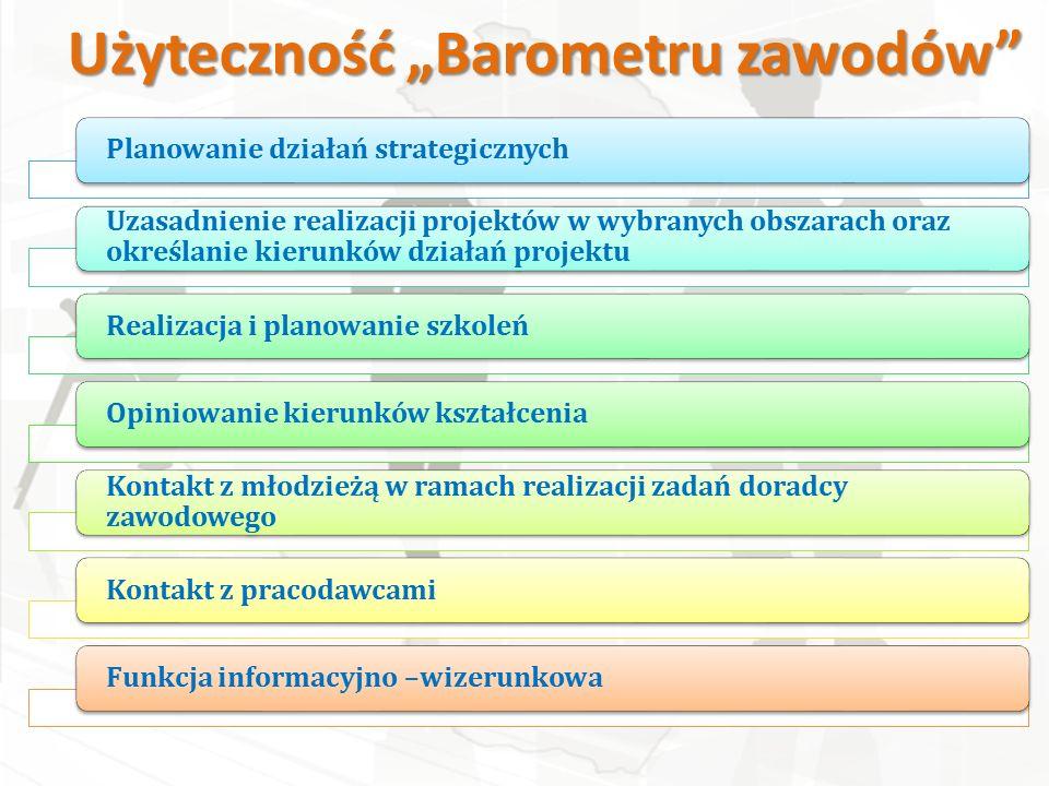 """Użyteczność """"Barometru zawodów"""" Planowanie działań strategicznych Uzasadnienie realizacji projektów w wybranych obszarach oraz określanie kierunków dz"""