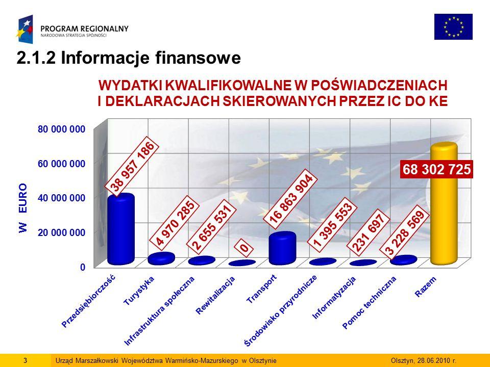 3Urząd Marszałkowski Województwa Warmińsko-Mazurskiego w Olsztynie Olsztyn, 28.06.2010 r.