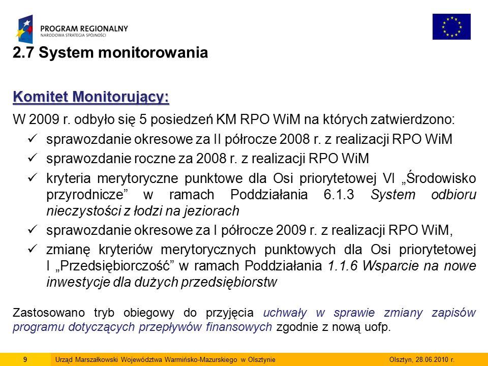 9Urząd Marszałkowski Województwa Warmińsko-Mazurskiego w Olsztynie Olsztyn, 28.06.2010 r.