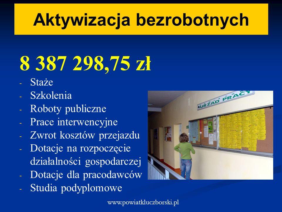 Aktywizacja bezrobotnych 8 387 298,75 zł - - Staże - - Szkolenia - - Roboty publiczne - - Prace interwencyjne - - Zwrot kosztów przejazdu - - Dotacje na rozpoczęcie działalności gospodarczej - - Dotacje dla pracodawców - - Studia podyplomowe www.powiatkluczborski.pl