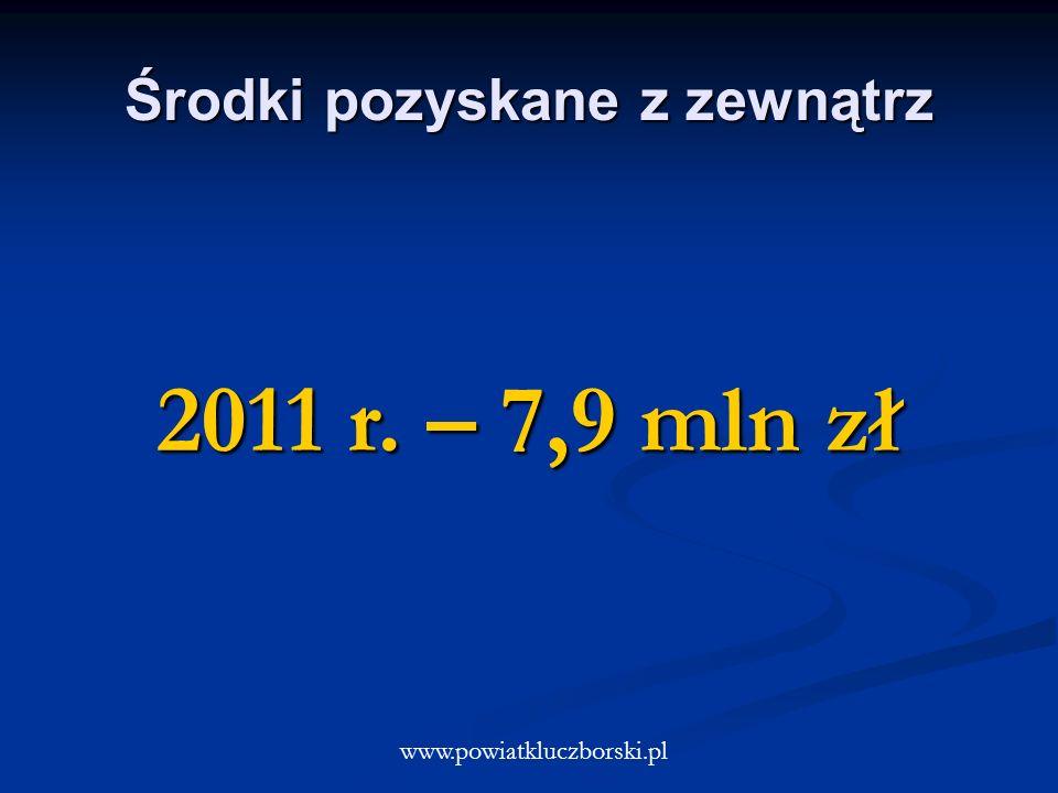 Środki pozyskane z zewnątrz www.powiatkluczborski.pl 2011 r. – 7,9 mln zł