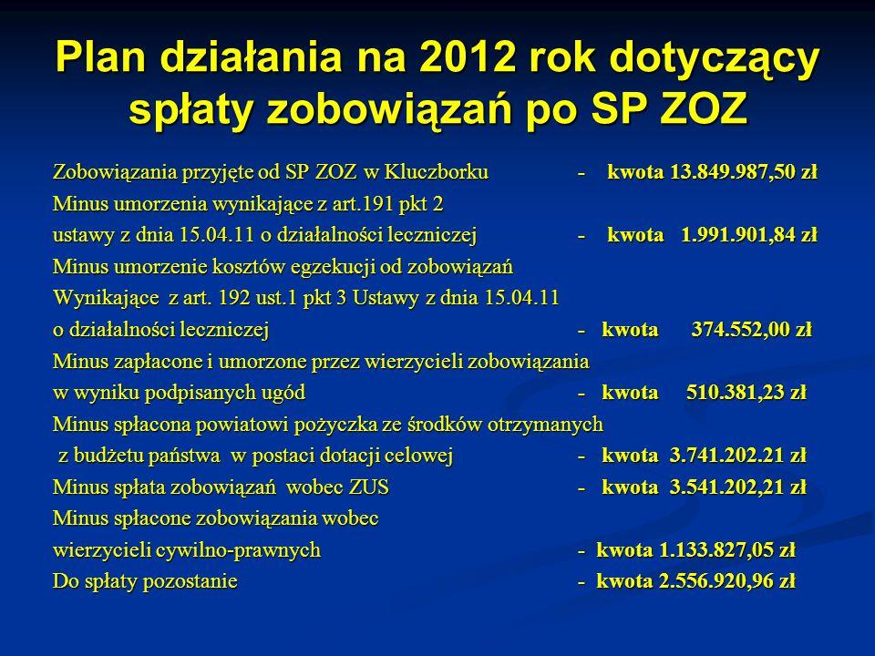 Plan działania na 2012 rok dotyczący spłaty zobowiązań po SP ZOZ Zobowiązania przyjęte od SP ZOZ w Kluczborku - kwota 13.849.987,50 zł Minus umorzenia wynikające z art.191 pkt 2 ustawy z dnia 15.04.11 o działalności leczniczej - kwota 1.991.901,84 zł Minus umorzenie kosztów egzekucji od zobowiązań Wynikające z art.