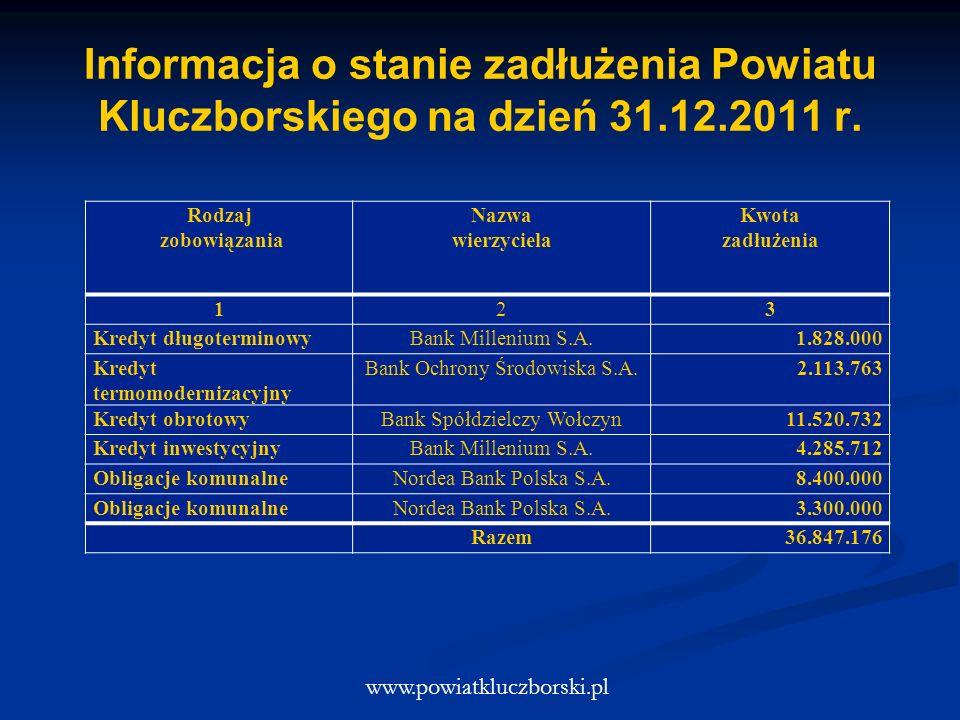 Informacja o stanie zadłużenia Powiatu Kluczborskiego na dzień 31.12.2011 r. www.powiatkluczborski.pl Rodzaj zobowiązania Nazwa wierzyciela Kwota zadł