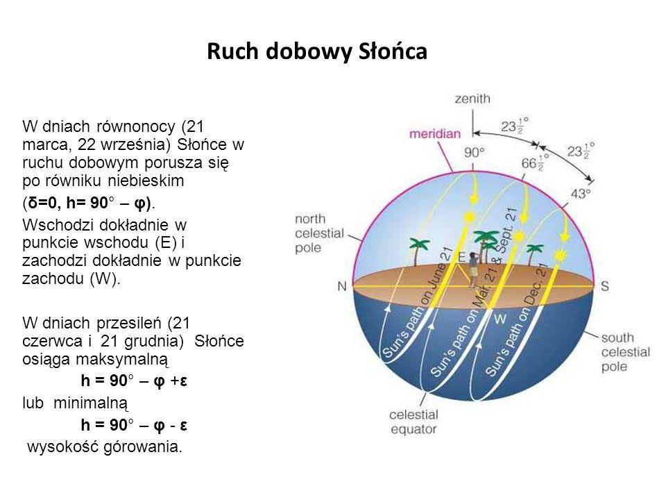 Ruch dobowy Słońca W dniach równonocy (21 marca, 22 września) Słońce w ruchu dobowym porusza się po równiku niebieskim (δ=0, h= 90° – φ).