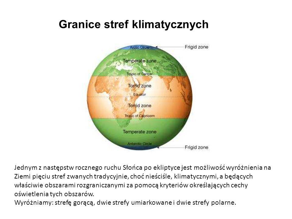 Granice stref klimatycznych Jednym z następstw rocznego ruchu Słońca po ekliptyce jest możliwość wyróżnienia na Ziemi pięciu stref zwanych tradycyjnie, choć nieściśle, klimatycznymi, a będących właściwie obszarami rozgraniczanymi za pomocą kryteriów określających cechy oświetlenia tych obszarów.