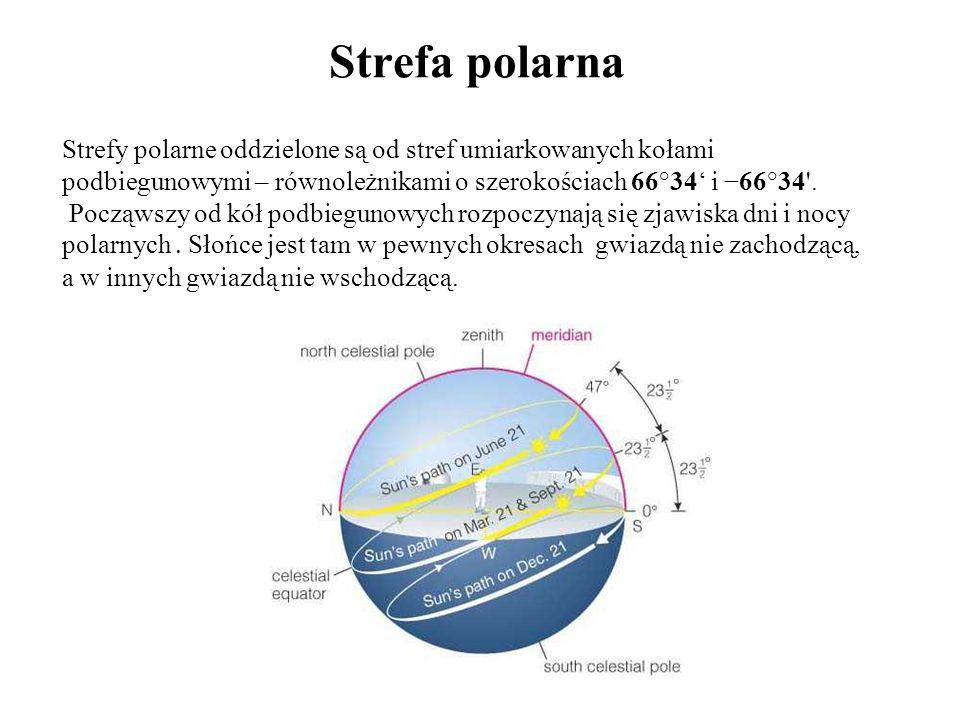 Strefa polarna Strefy polarne oddzielone są od stref umiarkowanych kołami podbiegunowymi – równoleżnikami o szerokościach 66°34' i −66°34 .