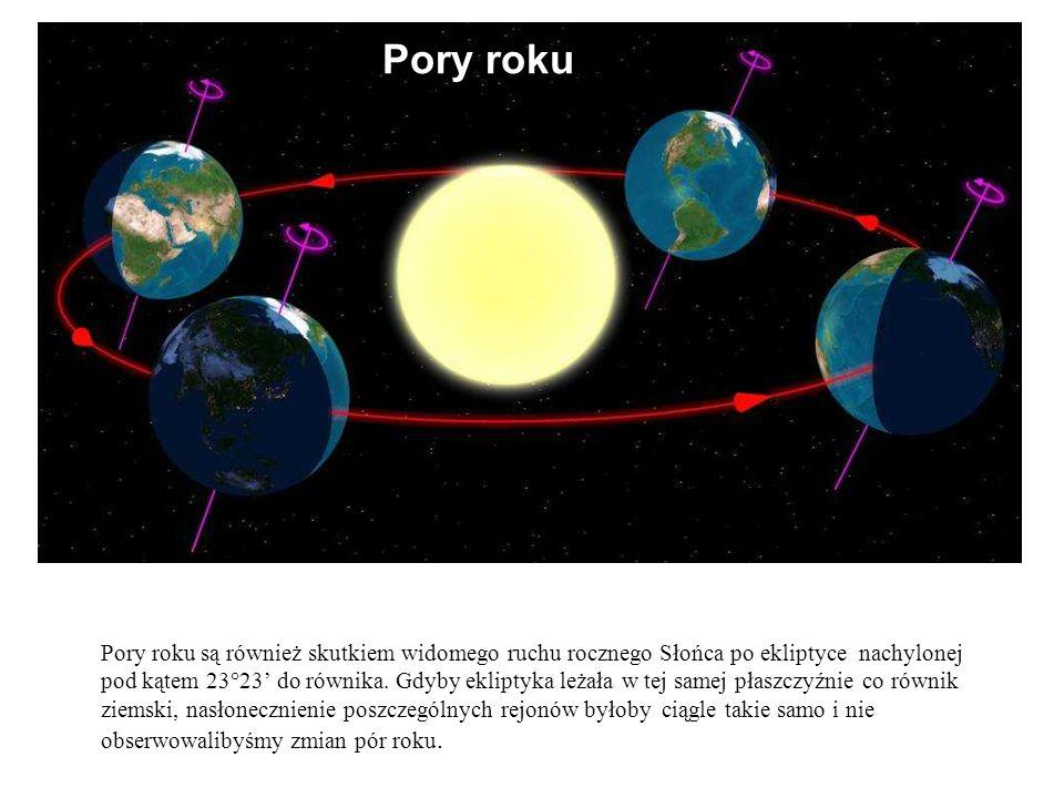 Pory roku Pory roku są również skutkiem widomego ruchu rocznego Słońca po ekliptyce nachylonej pod kątem 23°23' do równika.