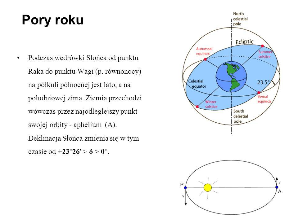 Pory roku Podczas wędrówki Słońca od punktu Raka do punktu Wagi (p.