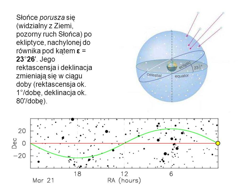 Słońce porusza się (widzialny z Ziemi, pozorny ruch Słońca) po ekliptyce, nachylonej do równika pod kątem ε = 23°26 .
