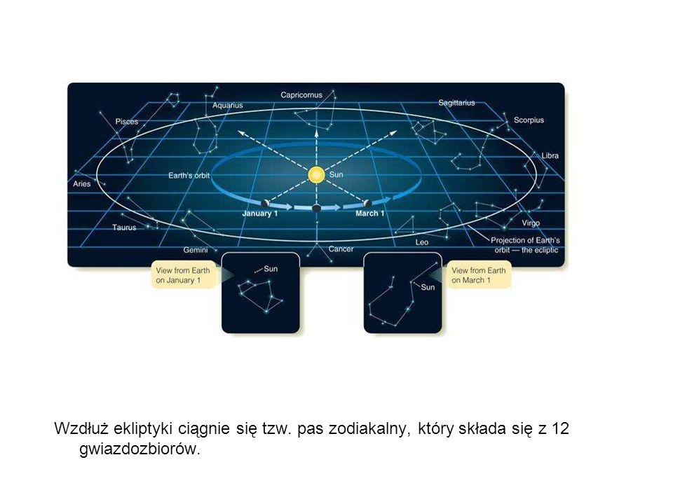 Wzdłuż ekliptyki ciągnie się tzw. pas zodiakalny, który składa się z 12 gwiazdozbiorów.