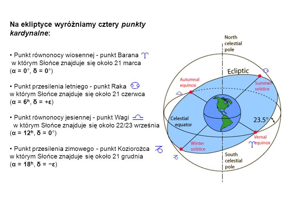 Punkt równonocy wiosennej - punkt Barana w którym Słońce znajduje się około 21 marca (α = 0°, δ = 0°) Punkt przesilenia letniego - punkt Raka w którym Słońce znajduje się około 21 czerwca (α = 6 h, δ = +ε) Punkt równonocy jesiennej - punkt Wagi w którym Słońce znajduje się około 22/23 września (α = 12 h, δ = 0°) Punkt przesilenia zimowego - punkt Koziorożca w którym Słońce znajduje się około 21 grudnia (α = 18 h, δ = −ε) Na ekliptyce wyróżniamy cztery punkty kardynalne: