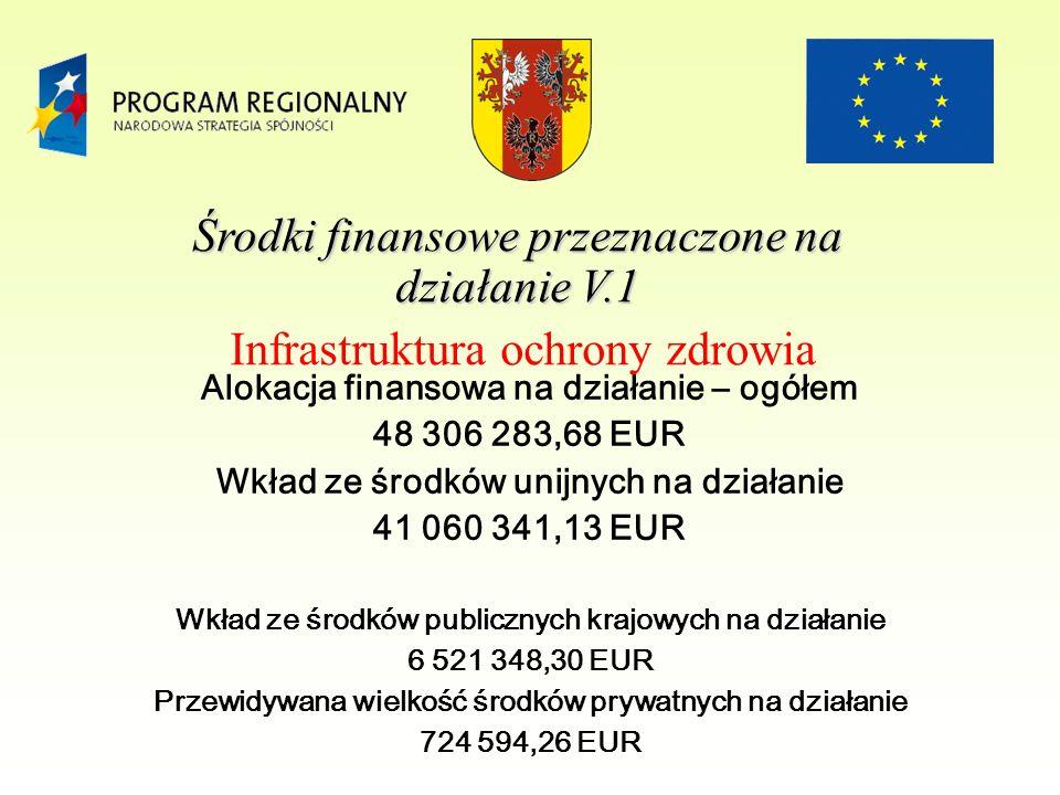 Alokacja finansowa na działanie – ogółem 48 306 283,68 EUR Wkład ze środków unijnych na działanie 41 060 341,13 EUR Wkład ze środków publicznych krajowych na działanie 6 521 348,30 EUR Przewidywana wielkość środków prywatnych na działanie 724 594,26 EUR Środki finansowe przeznaczone na działanie V.1 Infrastruktura ochrony zdrowia