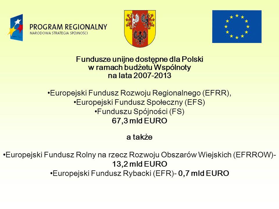 DZIĘKUJĘ ZA UWAGĘ kontakt: 042 663 30 92 bmnieradko@lodzkie.pl strategia@lodzkie.pl Katarzyna Paczkowska