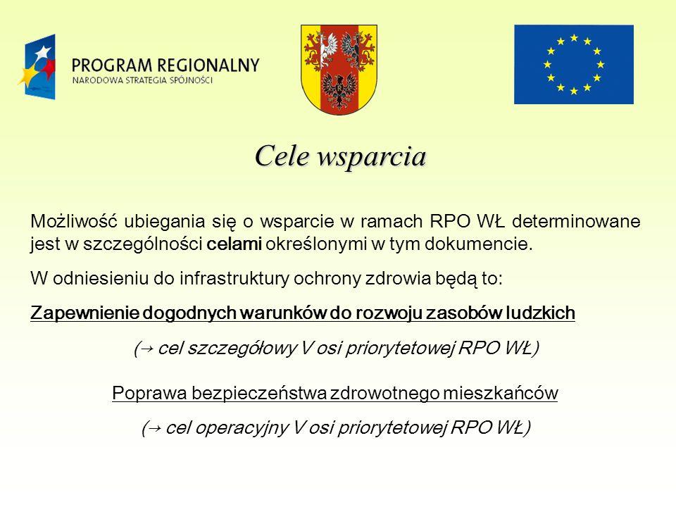Cele wsparcia Możliwość ubiegania się o wsparcie w ramach RPO WŁ determinowane jest w szczególności celami określonymi w tym dokumencie.