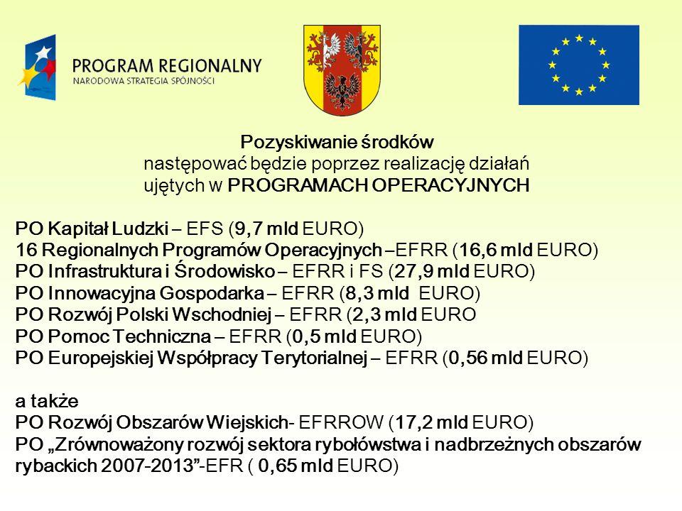 """Pozyskiwanie środków następować będzie poprzez realizację działań ujętych w PROGRAMACH OPERACYJNYCH PO Kapitał Ludzki – EFS (9,7 mld EURO) 16 Regionalnych Programów Operacyjnych –EFRR (16,6 mld EURO) PO Infrastruktura i Środowisko – EFRR i FS (27,9 mld EURO) PO Innowacyjna Gospodarka – EFRR (8,3 mld EURO) PO Rozwój Polski Wschodniej – EFRR (2,3 mld EURO  PO Pomoc Techniczna – EFRR (0,5 mld EURO) PO Europejskiej Współpracy Terytorialnej – EFRR (0,56 mld EURO) a także PO Rozwój Obszarów Wiejskich- EFRROW (17,2 mld EURO) PO """"Zrównoważony rozwój sektora rybołówstwa i nadbrzeżnych obszarów rybackich 2007-2013 -EFR ( 0,65 mld EURO)"""