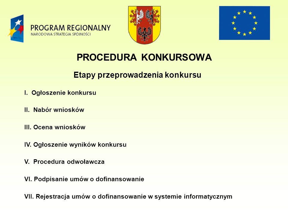 Etapy przeprowadzenia konkursu I. Ogłoszenie konkursu II.