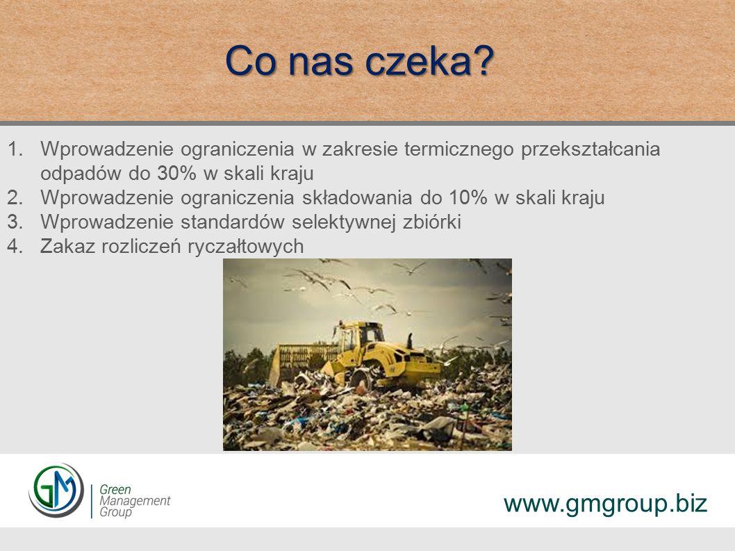 Co nas czeka? 1.Wprowadzenie ograniczenia w zakresie termicznego przekształcania odpadów do 30% w skali kraju 2.Wprowadzenie ograniczenia składowania