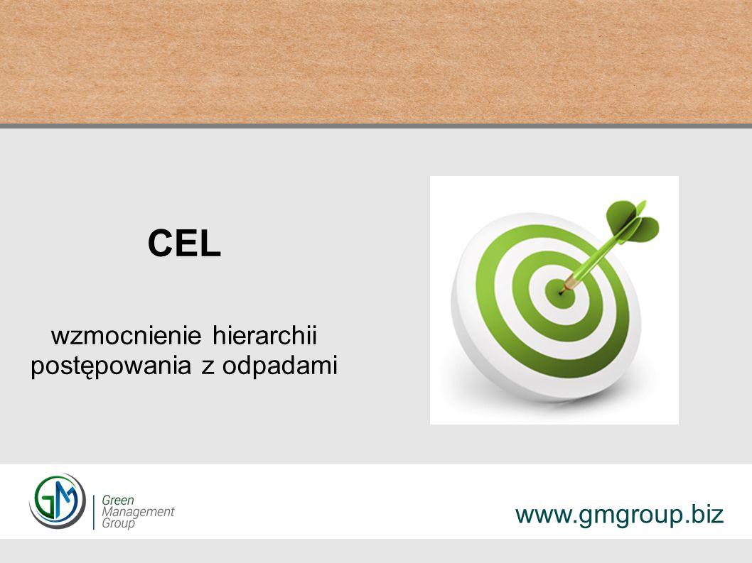 CEL wzmocnienie hierarchii postępowania z odpadami www.gmgroup.biz
