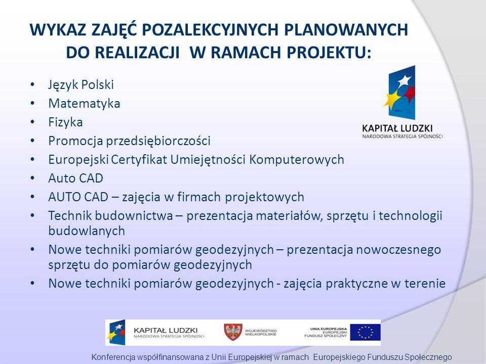 Konferencja współfinansowana z Unii Europejskiej w ramach Europejskiego Funduszu Społecznego WYKAZ ZAJĘĆ POZALEKCYJNYCH PLANOWANYCH DO REALIZACJI W RAMACH PROJEKTU: Język Polski Matematyka Fizyka Promocja przedsiębiorczości Europejski Certyfikat Umiejętności Komputerowych Auto CAD AUTO CAD – zajęcia w firmach projektowych Technik budownictwa – prezentacja materiałów, sprzętu i technologii budowlanych Nowe techniki pomiarów geodezyjnych – prezentacja nowoczesnego sprzętu do pomiarów geodezyjnych Nowe techniki pomiarów geodezyjnych - zajęcia praktyczne w terenie