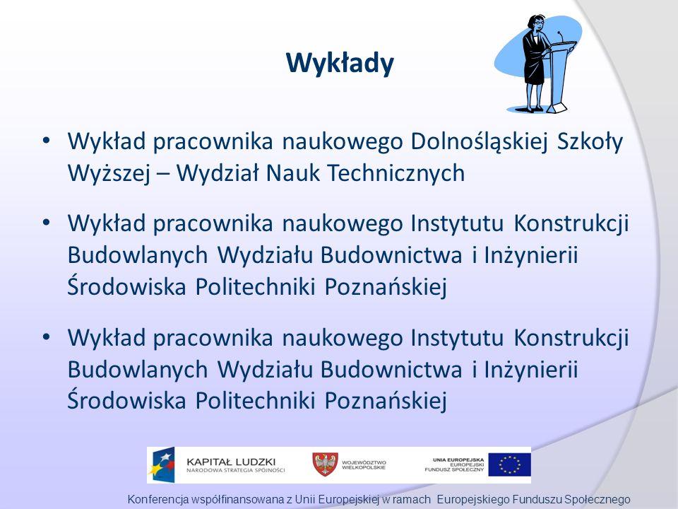 Konferencja współfinansowana z Unii Europejskiej w ramach Europejskiego Funduszu Społecznego Wykłady pracowników naukowych Uczelni Wyższych Tematyka wykładów podejmować będzie wiążące i najbardziej aktualne zagadnienia współczesnego świata Szczególnymi zaletami wykładów będą: –wysoki poziom popularyzacji wiedzy naukowej (specjalistycznej) przekazywanej uczniom, –wyraźne podkreślanie wymiaru prezentowanych rezultatów badań naukowych