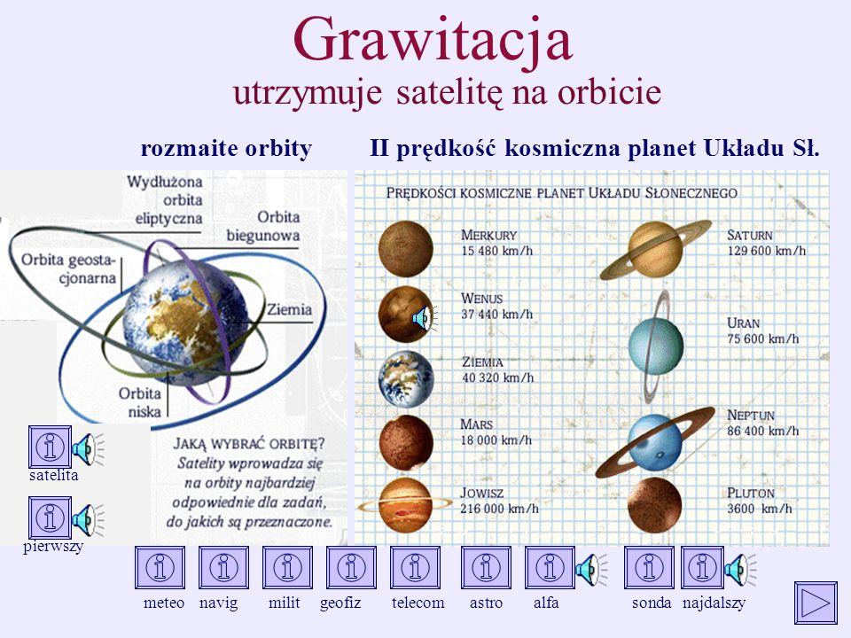 Grawitacja rozmaite orbityII prędkość kosmiczna planet Układu Sł. meteonavig militgeofiztelecomastroalfasondanajdalszy satelita pierwszy utrzymuje sat