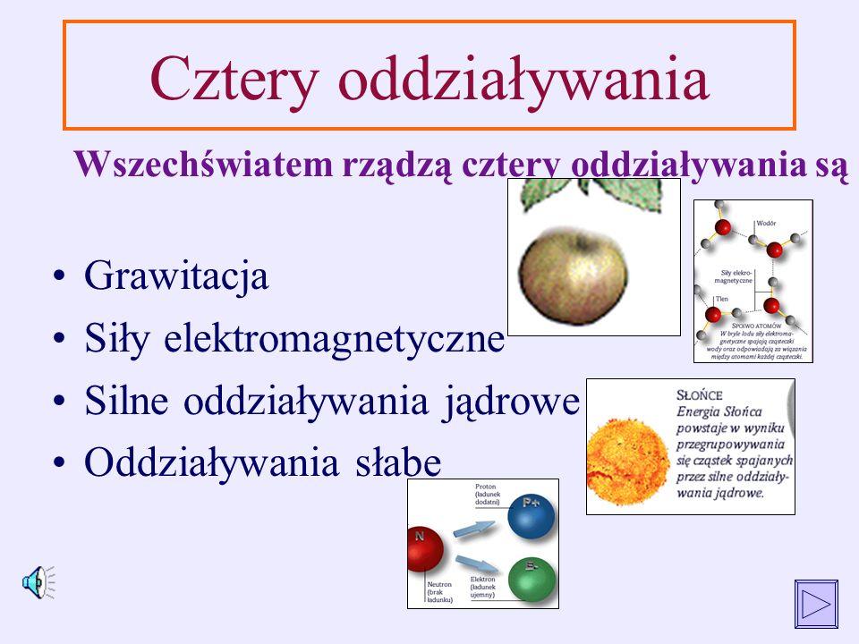 Cztery oddziaływania Grawitacja Siły elektromagnetyczne Silne oddziaływania jądrowe Oddziaływania słabe Wszechświatem rządzą cztery oddziaływania są t