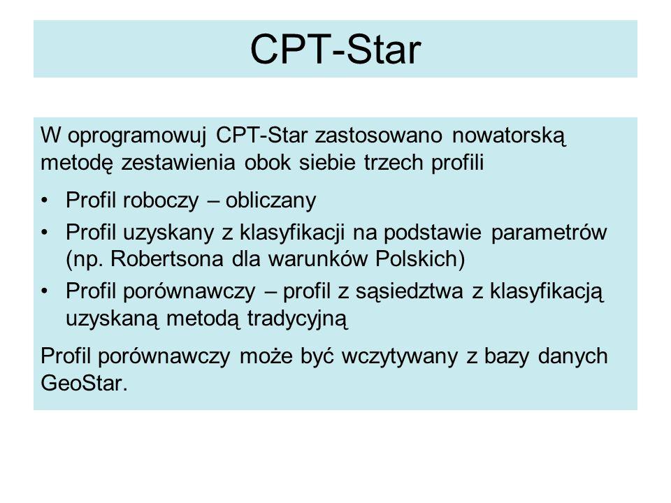 W oprogramowuj CPT-Star zastosowano nowatorską metodę zestawienia obok siebie trzech profili Profil roboczy – obliczany Profil uzyskany z klasyfikacji na podstawie parametrów (np.