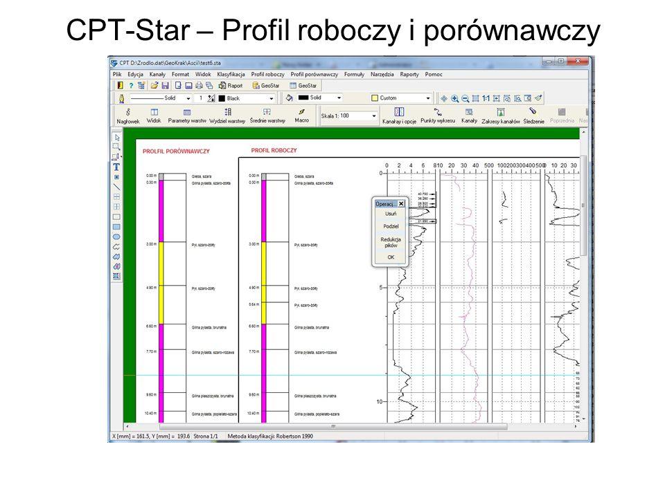 CPT-Star – Profil roboczy i porównawczy