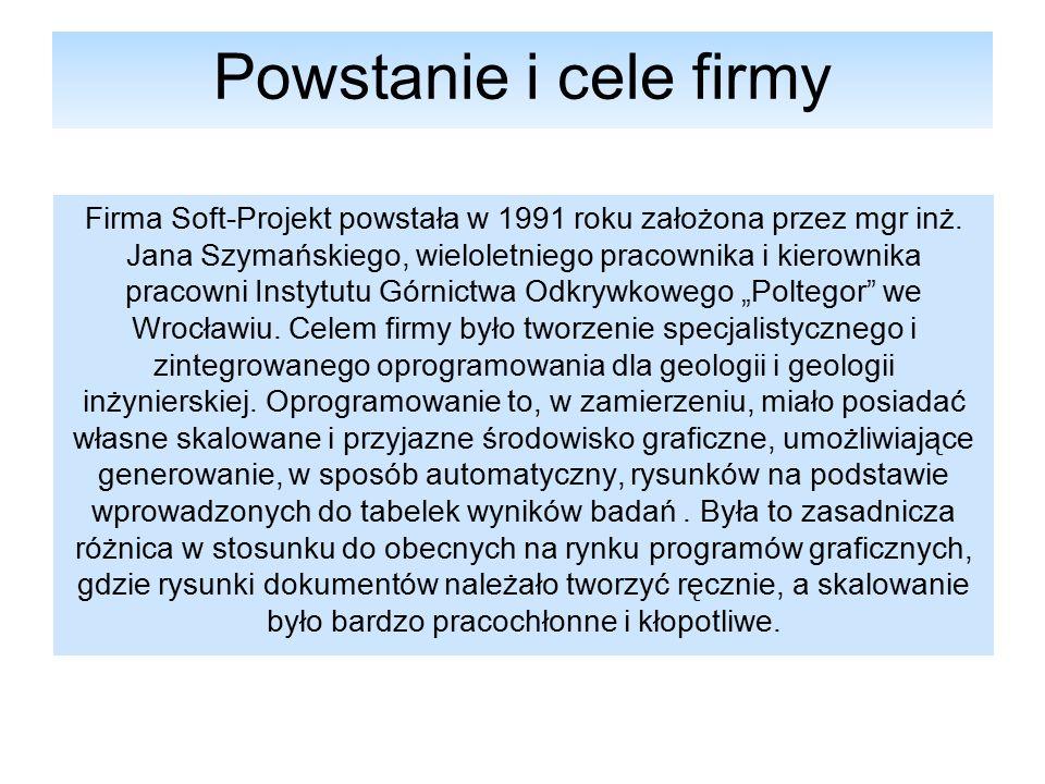 Powstanie i cele firmy Firma Soft-Projekt powstała w 1991 roku założona przez mgr inż.