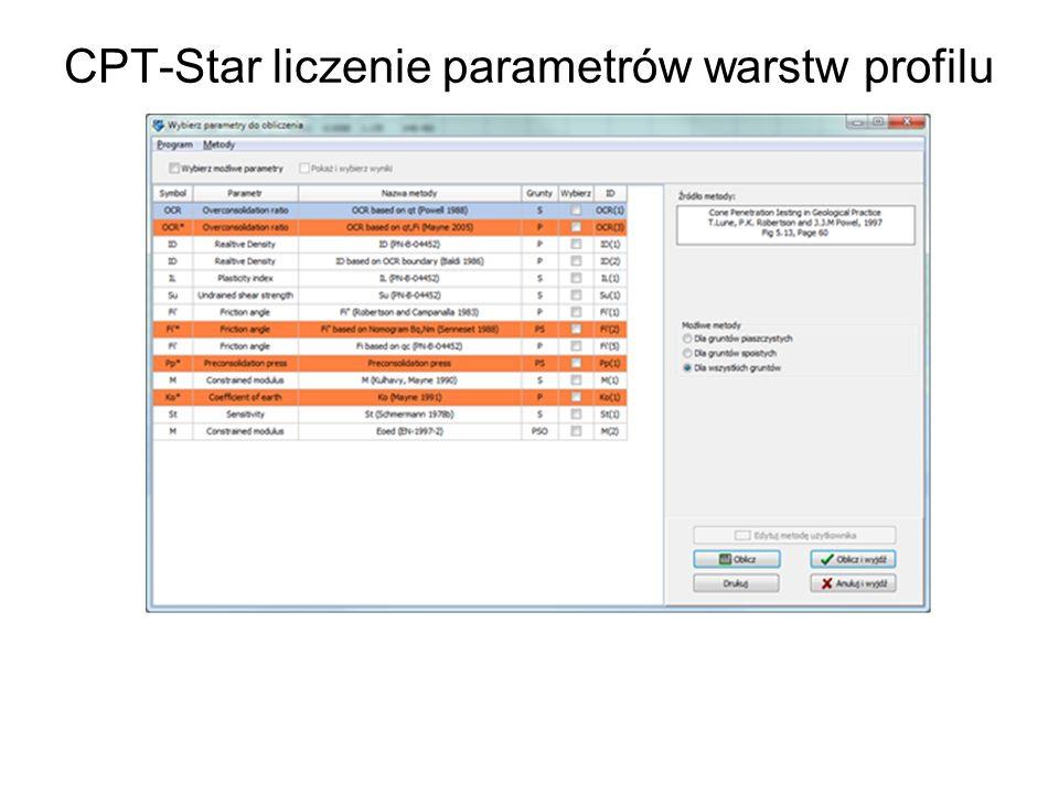 CPT-Star liczenie parametrów warstw profilu