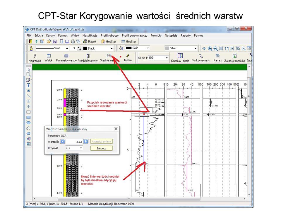 CPT-Star Korygowanie wartości średnich warstw