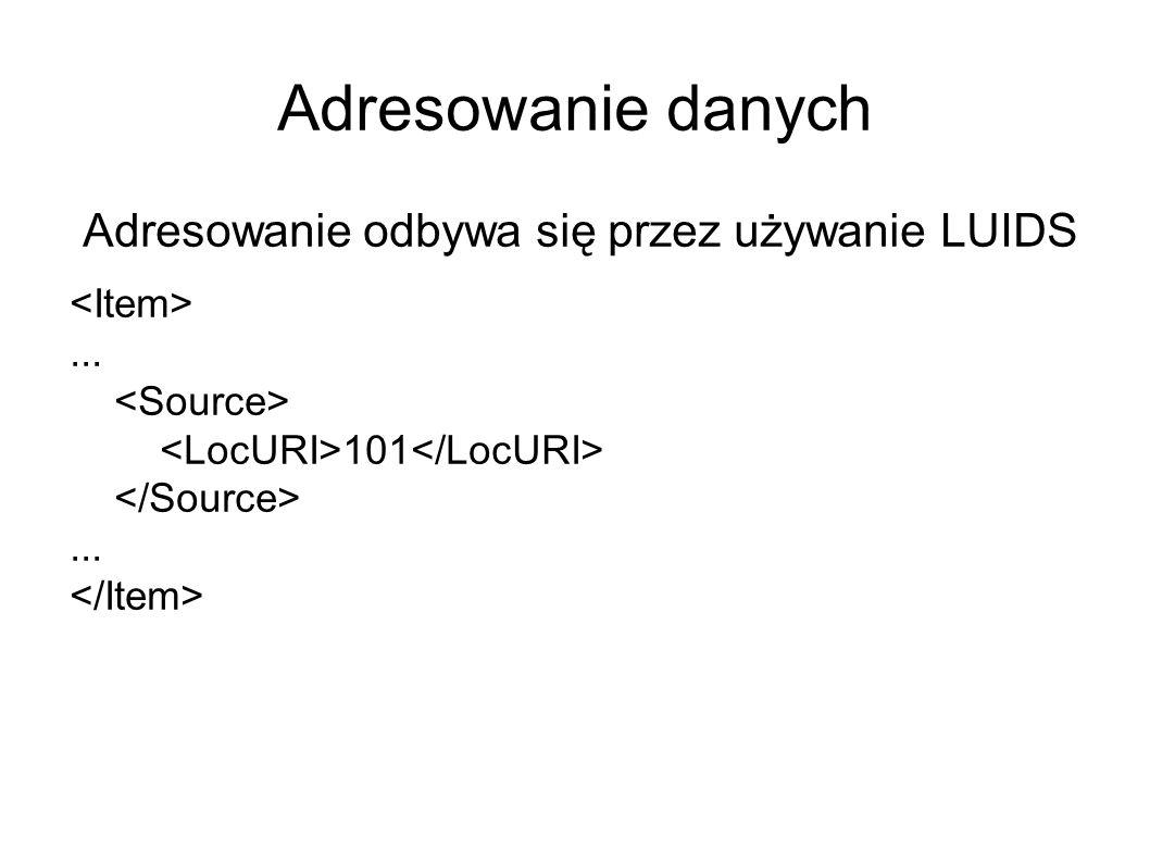 Adresowanie danych Adresowanie odbywa się przez używanie LUIDS... 101...