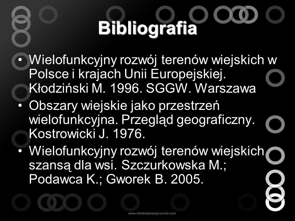 Bibliografia Wielofunkcyjny rozwój terenów wiejskich w Polsce i krajach Unii Europejskiej. Kłodziński M. 1996. SGGW. Warszawa Obszary wiejskie jako pr
