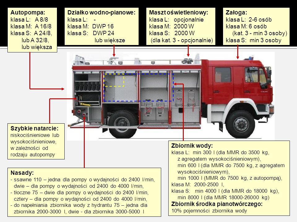 Autopompa: klasa L: A 8/8 klasa M: A 16/8 klasa S: A 24/8, lub A 32/8, lub większa Działko wodno-pianowe: klasa L: - klasa M: DWP 16 klasa S: DWP 24 lub większe Maszt oświetleniowy: klasa L: opcjonalnie klasa M: 2000 W klasa S: 2000 W (dla kat.