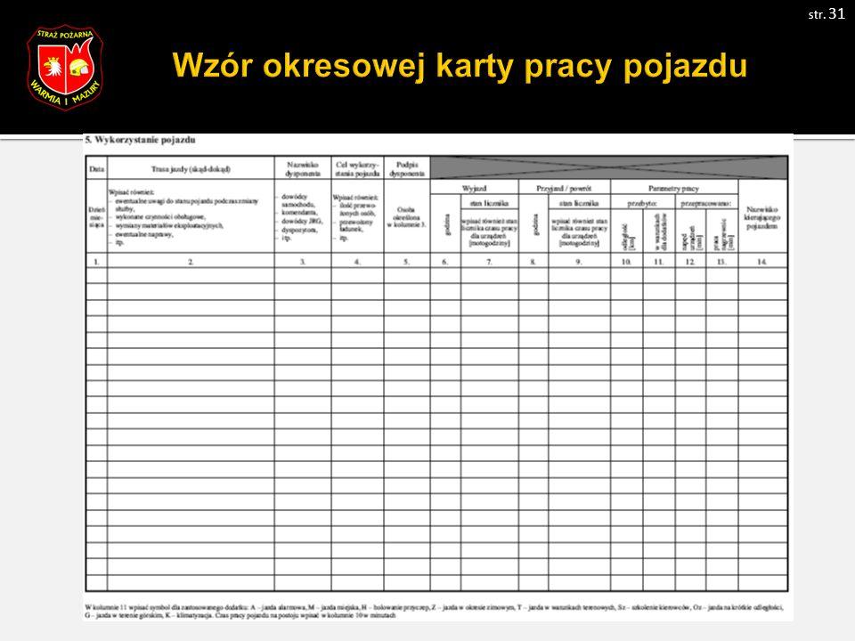 Wzór okresowej karty pracy pojazdu str. 31