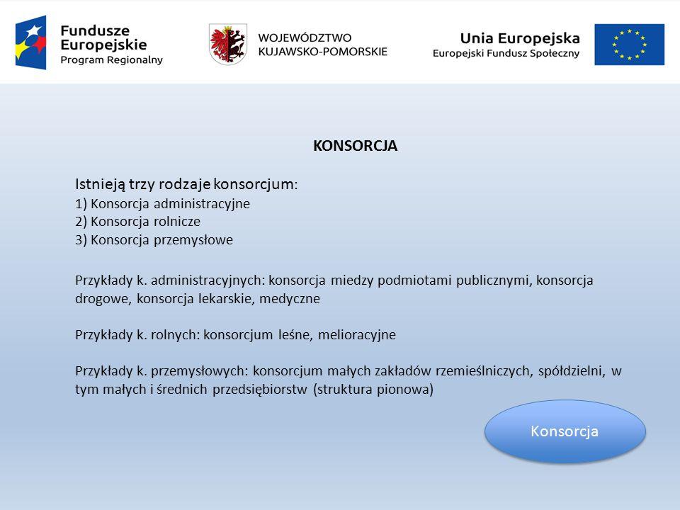 KONSORCJA Istnieją trzy rodzaje konsorcjum : 1) Konsorcja administracyjne 2) Konsorcja rolnicze 3) Konsorcja przemysłowe Przykłady k.