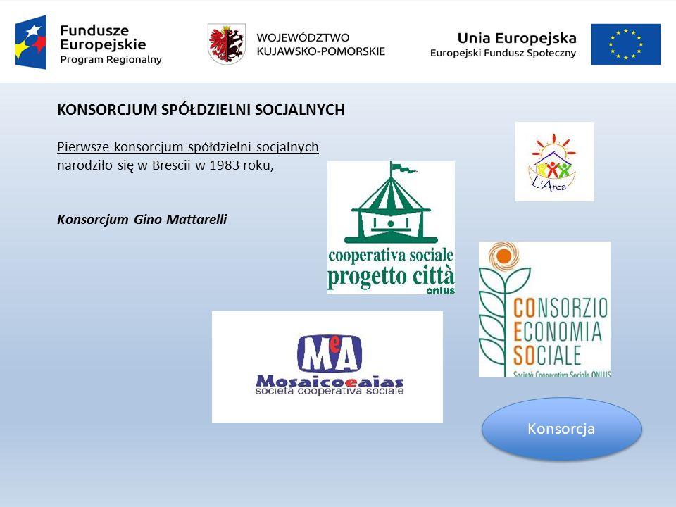 KONSORCJUM SPÓŁDZIELNI SOCJALNYCH Pierwsze konsorcjum spółdzielni socjalnych narodziło się w Brescii w 1983 roku, Konsorcjum Gino Mattarelli Konsorcja